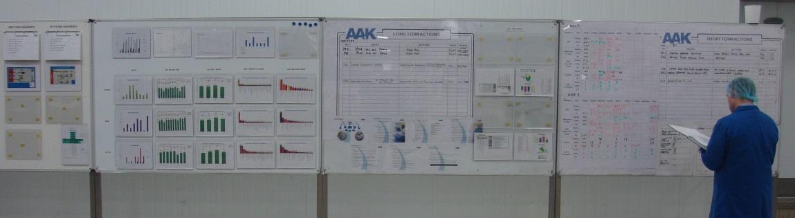 AAK image 3